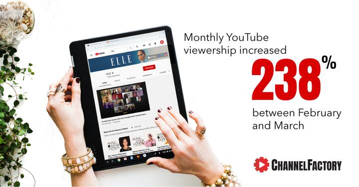 Restless, stay-at-home viewers, #Superbowl related content, and the #grammys all contributed to big spikes in #YouTube v...
