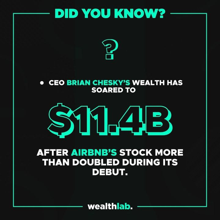 Airbnb's co-founder Brian Chesky had an idea what the company's first stock-trading day would look like -- and this wasn...
