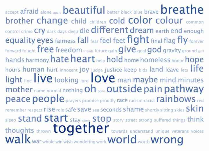 🌎 Breathe, Live, Love, & Together were the four most frequently used words in submissions from last months call for song...