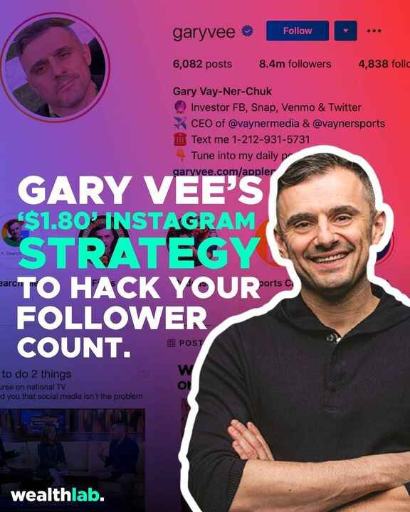 Entrepreneur and bestselling author Gary Vaynerchuk—aka Gary Vee!—is one of the biggest business on social media today.